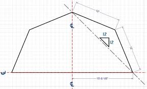 gambrel roof truss calculator