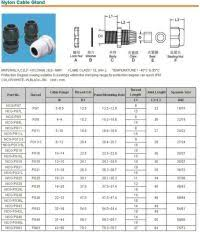 30 Beautiful Pg Cable Gland Size Chart