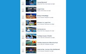 List Of Fastpass Attractions And Tiers Throughout Walt