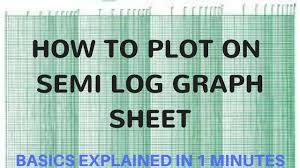 How To Plot Semi Log Graph Sheet For Filter Frequency Response Youtube