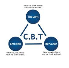 What is Cognitive Behavioural Therapy and which conditions is CBT ...