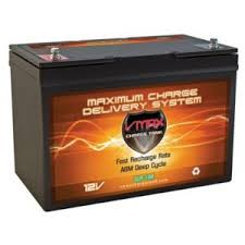 A Guide To Deep Cycle Battery Tmbg