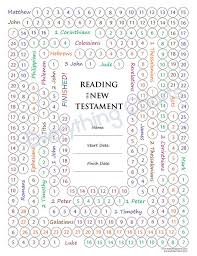 New Testament Reading Chart 2019 New Testament Reading Chart Pdf File Printable