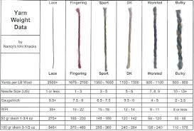 Knitting Yarn Size Chart Yarn Weights Comparison Chart Best Of Knitting Wool Weight