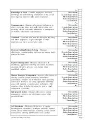Sample Staff Performance Appraisal Form Employee Evaluation Report ...