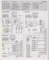 renault master wiring diagram renault image wiring renault wiring diagram example pictures 62773 linkinx com on renault master wiring diagram