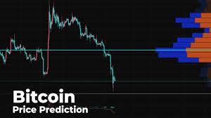 Bitcoin Btc Price Prediction Could A Long Wick Bounce