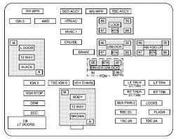 1999 gmc jimmy fuse box diagram luxury 1989 gm fuse box diagrams gmc Chevy Truck Fuse Block Diagrams at Gm Fuse Box Diagram