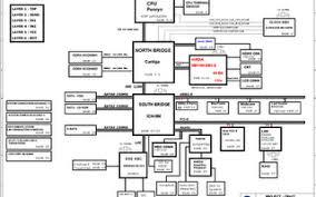 hp g g compaq presario cq cq schematics block diagram compaq presario cq61 schematics block diagram