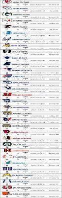 Nfl Power Rankings Week 4