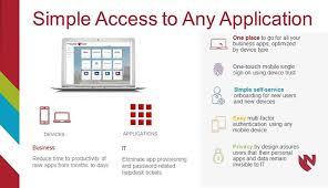 One Chart Nebraska Medicine New Mobile Apps Enhance User Access Security Unmc