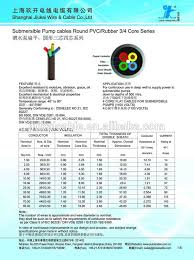 round flat rubber pvc centrifugal submersible pump cable wire round flat rubber pvc centrifugal submersible pump cable wire 3 core 4 core
