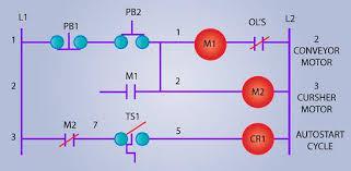 reading ladder logic diagrams