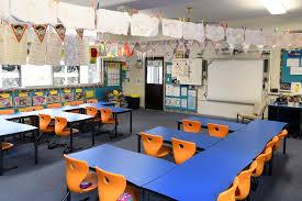 classroom decorations creating