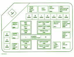 2000 hyundai fuse box 2000 wiring diagrams
