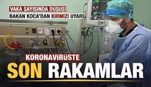 Son dakika: 11 Temmuz koronavirüs tablosu! Vaka, Hasta, ölü sayısı ve son  durum açıklandı - GÜNCEL Haberleri