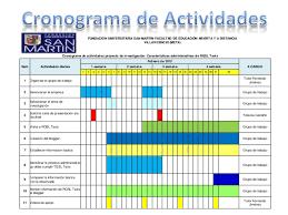 Formatos De Cronogramas De Actividades Formatos De Cronogramas De Actividades Under Fontanacountryinn Com