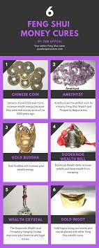 infographic feng shui. Feng Shui Money Cures Infographic