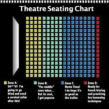 Grandel Theatre Seating Chart Where Do You Sit Funnies Games Film Tips Funny