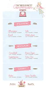 Illustrated Printables On Weight Conversion For Sugar Flour