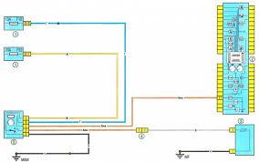renault car manuals, wiring diagrams pdf & fault codes renault trafic wiring diagram pdf renault wiring diagrams download Renault Trafic Wiring Diagram Pdf