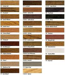 wood floor stain colors from duraseal by indianapolis hardwood floor service great indoors wood floors ideas wood floor stain colors