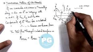 Transverse Nature Of Light 9 Class 12 Physics Electromagnetic Waves Transverse Nature Of Electromagnetic Waves