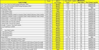 Jeep Bolt Pattern Chart Awesome Jeep Bolt Pattern Chart World Of Charts