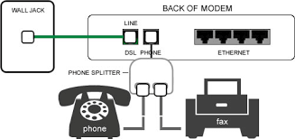 troubleshooting your modem starting the cords centurylink modem and two phones