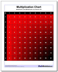 Advanced Multiplication Chart Multiplication Charts 59 High Resolution Printable Pdfs 1