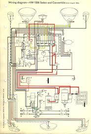 vw wiring diagrams online ~ wiring diagram portal ~ \u2022 vw wiring diagrams online 1967 beetle wiring diagram thegoldenbug com dune buggy wiring rh pinterest com vintage vw wiring diagrams