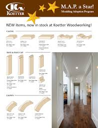 map a star koetter woodworking22 woodworking