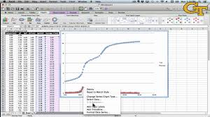 Ph Titration Data Analysis In Excel