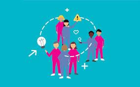 Professionalism In Nursing Promoting Professionalism Community Practitioner
