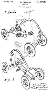Kar bike patent