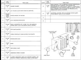 2010 dodge challenger wiring diagram pdf wiring diagrams one 2010 dodge challenger wiring diagram pdf trusted wiring diagram 2012 dodge wiring diagram 2010 dodge challenger wiring diagram pdf