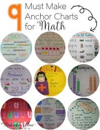 9 Must Make Anchor Charts For Math Mrs Richardsons Class