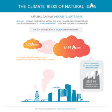 How Natural Gas Is Formed | Union of Concerned Scientists