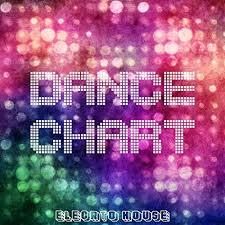 Dance House Electro Charts Dance Chart Electro House By Dj Mojito Fico Fico Dub