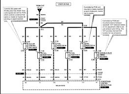 99 ford escort wiring diagram wire diagram 1999 ford escort wiring diagram 99 ford escort wiring diagram new alldatadiy 2001 ford escort zx2 l4 2 0l dohc vin