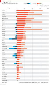 Comments On Daily Chart Which Countries Are Most Generous