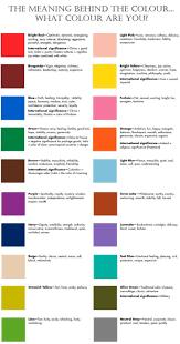Pin By Pamela Moeller On Colors Color Psychology Color