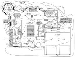 house electrical wiring diagrams residential with garburator and basic electrical wiring residential wiring diagram for residential home