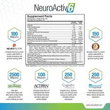 Bdnf is what those who are aiming for. Neuroactiv6 Reds Superfood Powder With Coffee Fruit Extract Ashwagandha Citicoline Caffeine Free Bdnf Brain Energy To Improve Memory Boost Focus Enhance Clarity Support Mood 30 Servings Pricepulse
