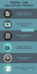 Latest Trends In The Debt Collection Process Habile