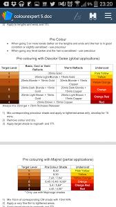 Diacolor Chart Diacolor Gelee Pre Pigging Salongeek