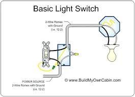 table lamp wiring kit basic switch wiring diagram simple switch into lamp wiring diagram at Lamp Wiring Diagram