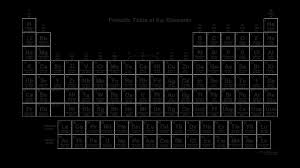 periodic table with atomic mass not rounded inspiration periodic table with atomic mass not rounded fresh