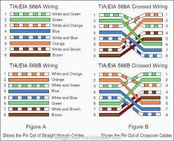eia tia wiring diagram wiring diagram perf ce eia tia wiring diagram wiring diagram used eia tia wiring diagram