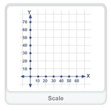 Math Graphing By Axes Math Graphing Calculator Pro Apk